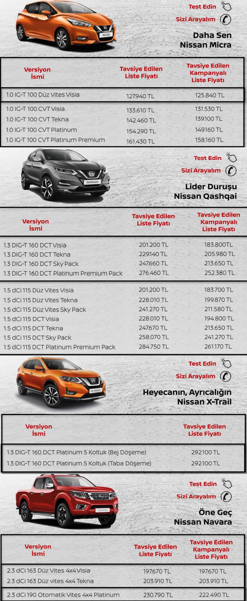Nissan Ocak 2020 Fiyatı