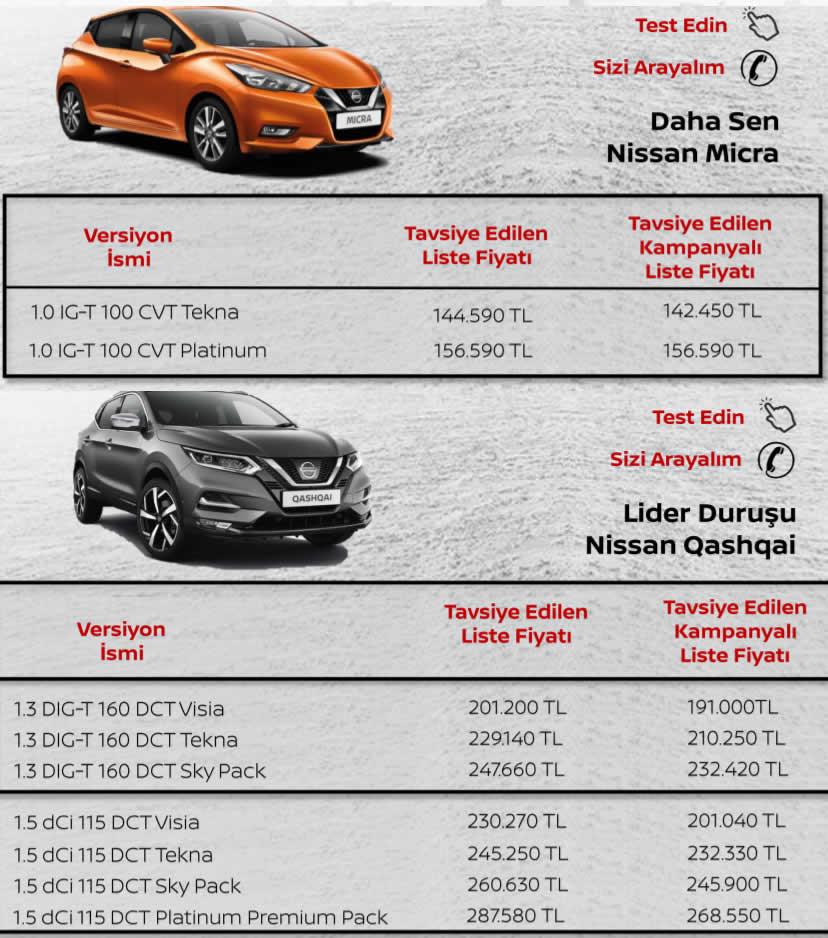 Nissan Şubat 2020 Fiyatı