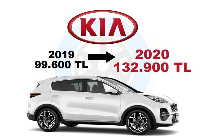 Kia 2019-2020 Fiyatları
