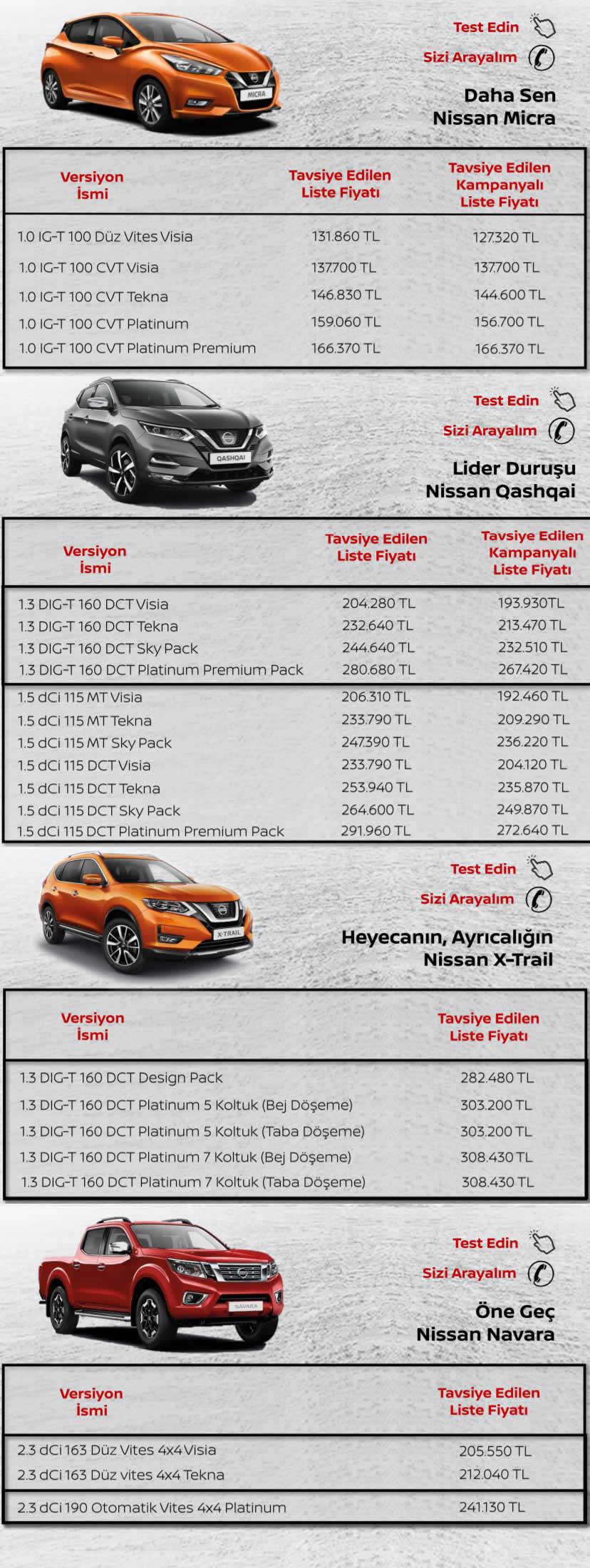 Nissan Mart 2020 Fiyatı