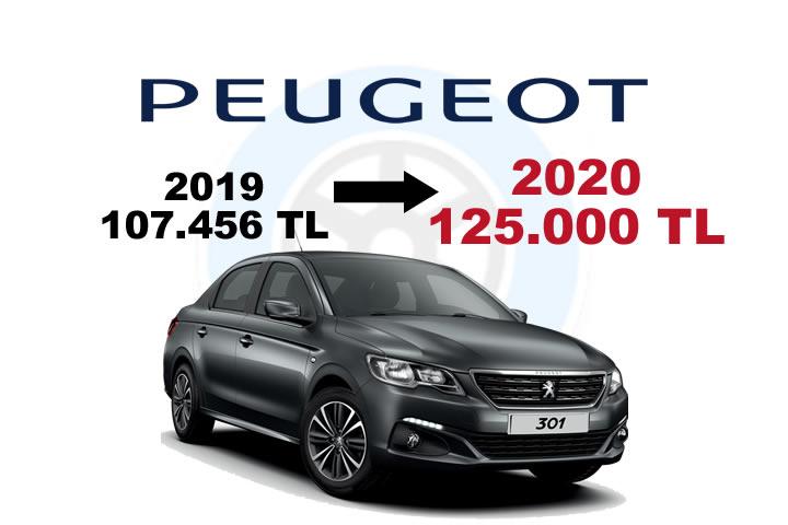 Peugeot 2019-2020 Fiyatları