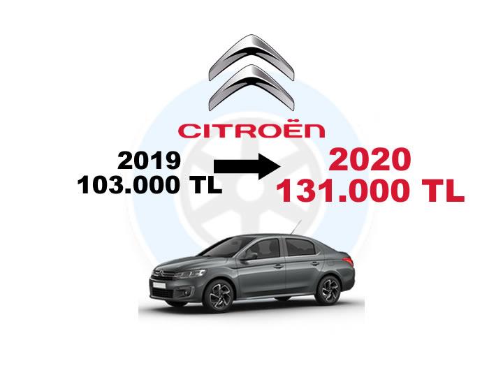Citroen 2019-2020 Fiyatları