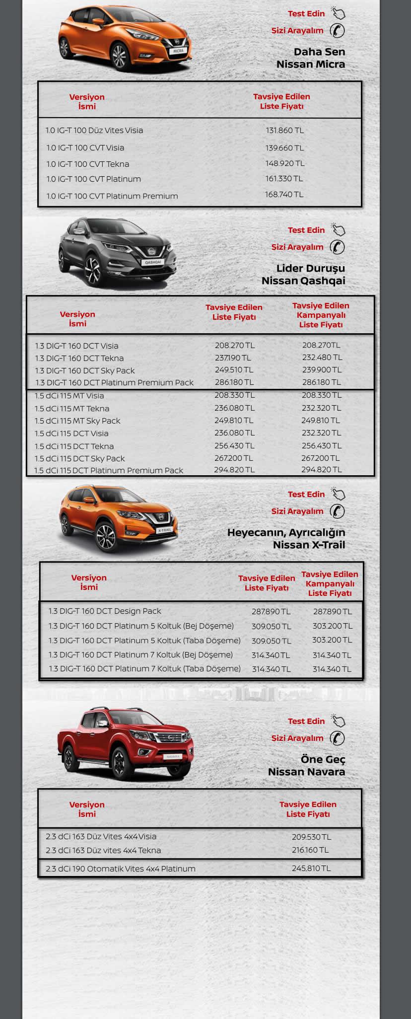 Nissan Nisan 2020 Fiyatı