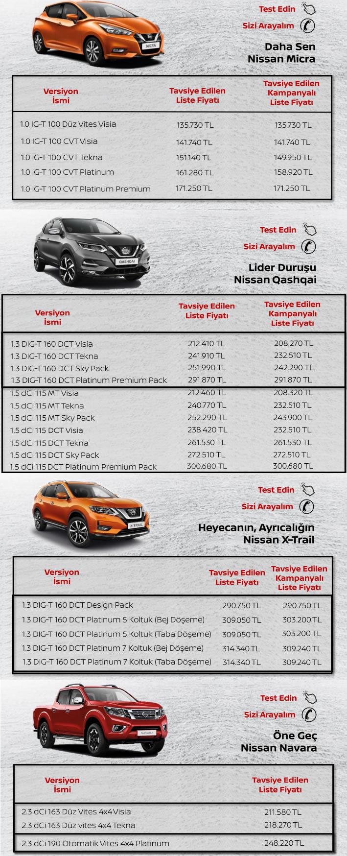 Nissan Mayıs 2020 Fiyatı