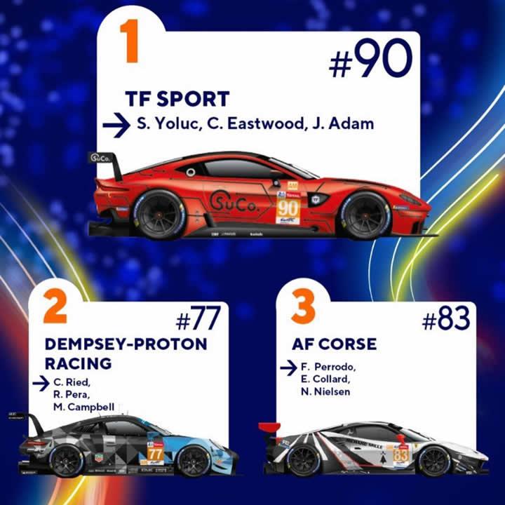 2020 Le Mans 24 Saat Yarışı