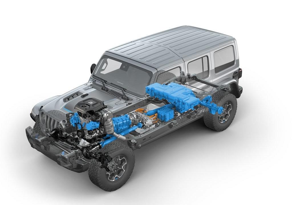 2021 Jeep Wrangler Rubicon 4xe Kaç Beygir?